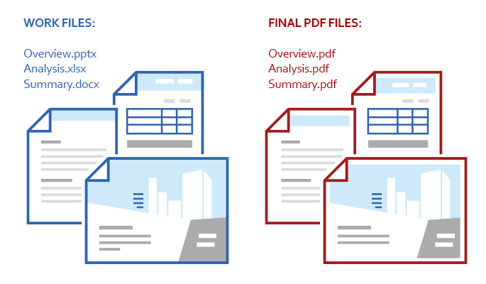 Different ways to automate PDF creation